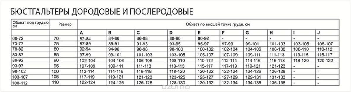 таблиця розмірів бюстгальтерів для вагітних і годуючих
